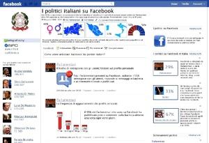 Infografica Politici e Facebook